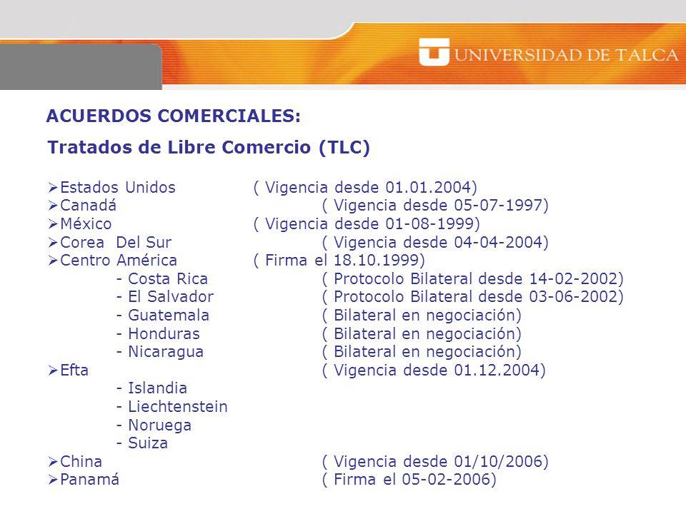 ACUERDOS COMERCIALES: Tratados de Libre Comercio (TLC) Estados Unidos ( Vigencia desde 01.01.2004) Canadá( Vigencia desde 05-07-1997) México( Vigencia