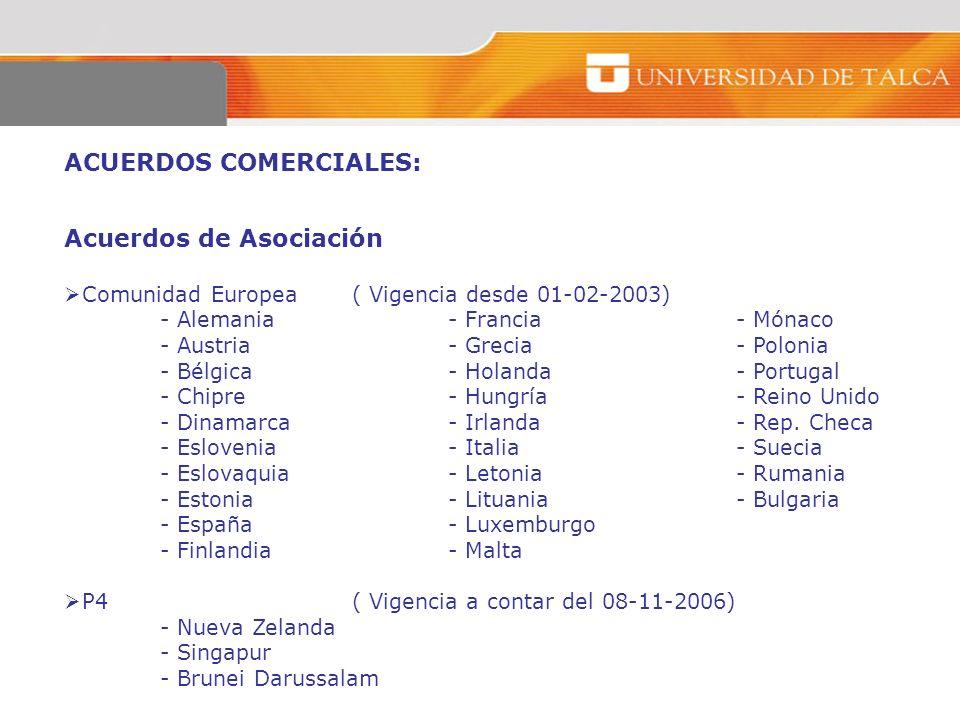 ACUERDOS COMERCIALES: Acuerdos de Asociación Comunidad Europea ( Vigencia desde 01-02-2003) - Alemania - Francia- Mónaco - Austria - Grecia - Polonia