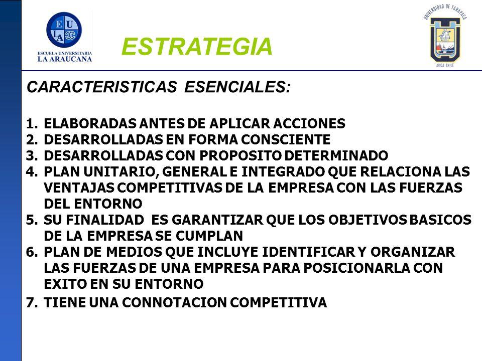 CARACTERISTICAS ESENCIALES: 1.ELABORADAS ANTES DE APLICAR ACCIONES 2.DESARROLLADAS EN FORMA CONSCIENTE 3.DESARROLLADAS CON PROPOSITO DETERMINADO 4.PLA