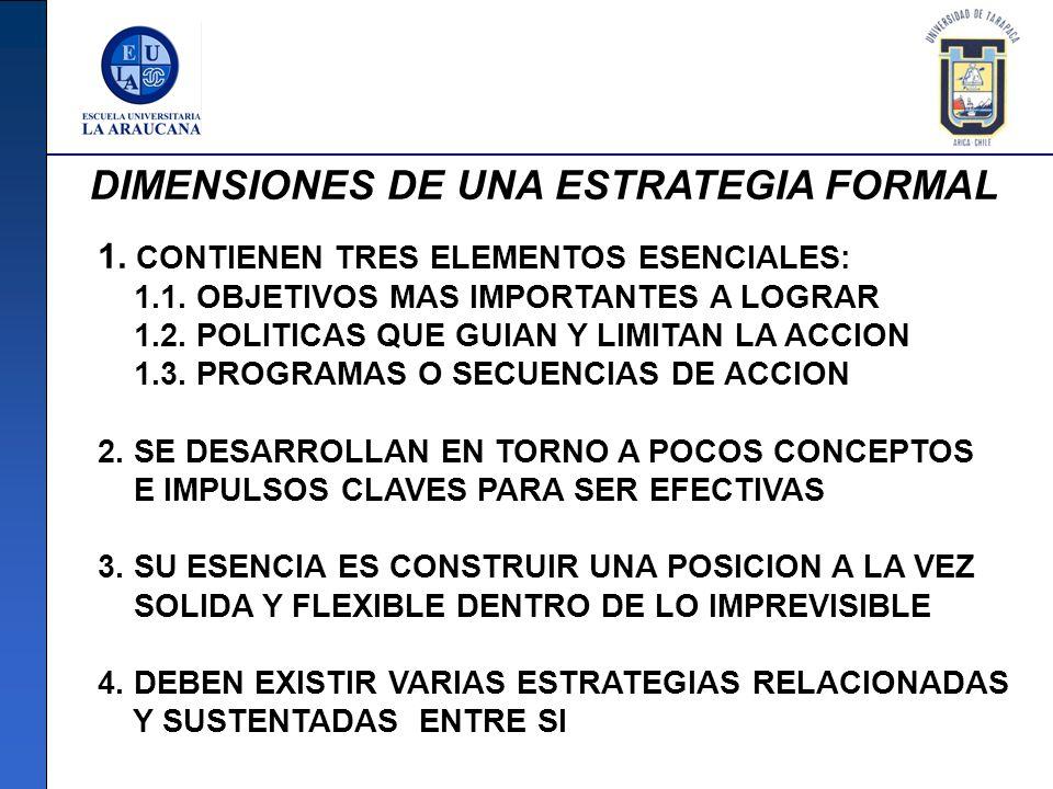 DIMENSIONES DE UNA ESTRATEGIA FORMAL 1. CONTIENEN TRES ELEMENTOS ESENCIALES: 1.1. OBJETIVOS MAS IMPORTANTES A LOGRAR 1.2. POLITICAS QUE GUIAN Y LIMITA