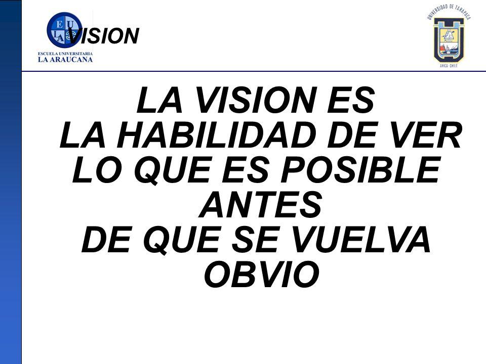 LA VISION ES LA HABILIDAD DE VER LO QUE ES POSIBLE ANTES DE QUE SE VUELVA OBVIO VISION