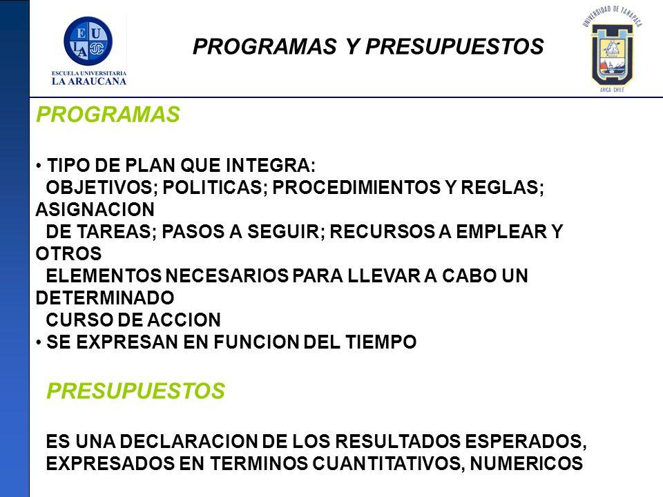 PROGRAMAS TIPO DE PLAN QUE INTEGRA: OBJETIVOS; POLITICAS; PROCEDIMIENTOS Y REGLAS; ASIGNACION DE TAREAS; PASOS A SEGUIR; RECURSOS A EMPLEAR Y OTROS EL