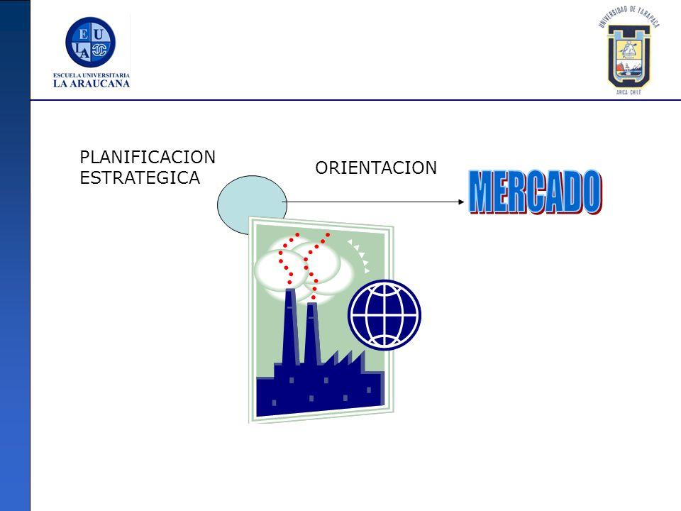 PLANIFICACION ESTRATEGICA ORIENTACION