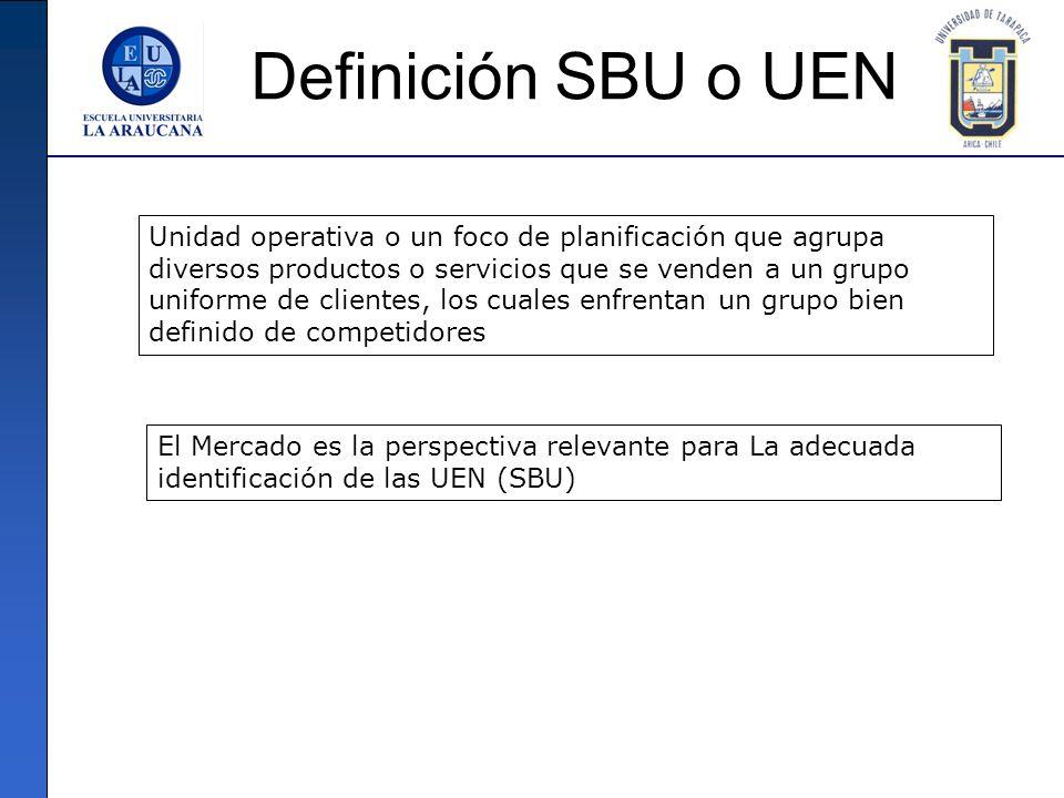 Definición SBU o UEN Unidad operativa o un foco de planificación que agrupa diversos productos o servicios que se venden a un grupo uniforme de client
