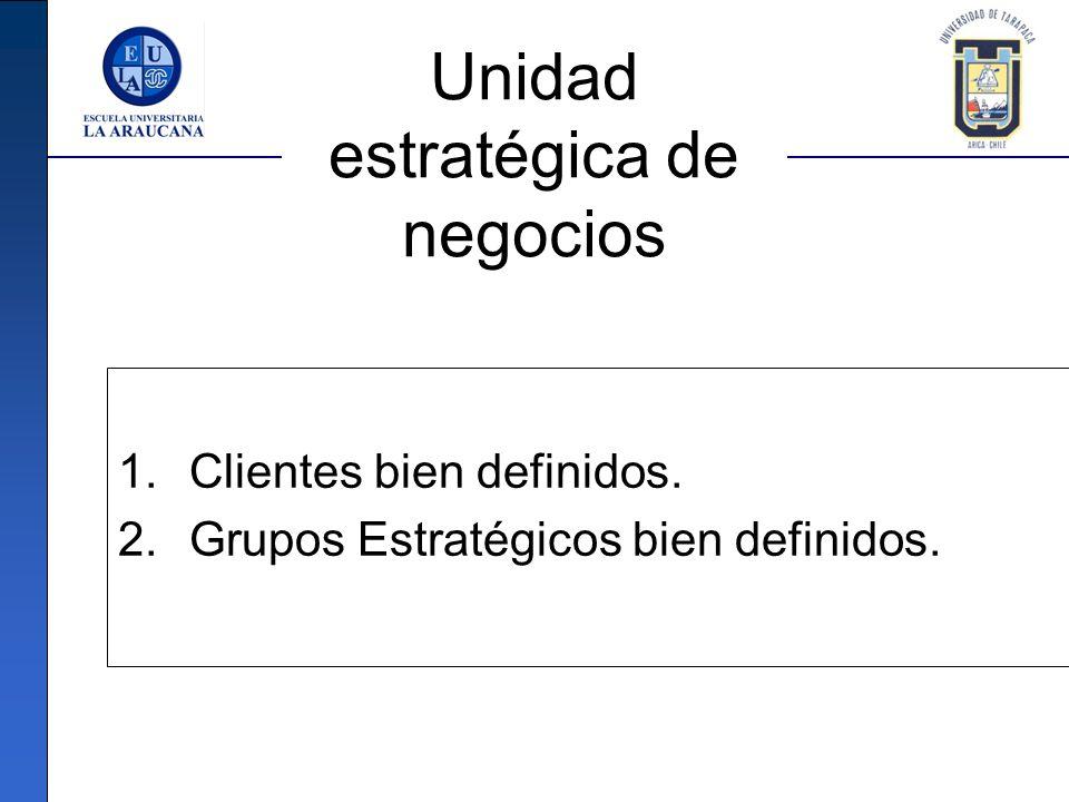 Unidad estratégica de negocios 1.Clientes bien definidos. 2.Grupos Estratégicos bien definidos.