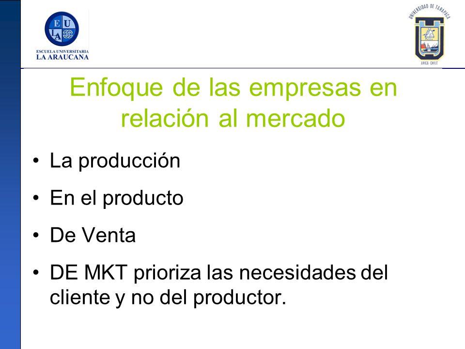 Enfoque de las empresas en relación al mercado La producción En el producto De Venta DE MKT prioriza las necesidades del cliente y no del productor.
