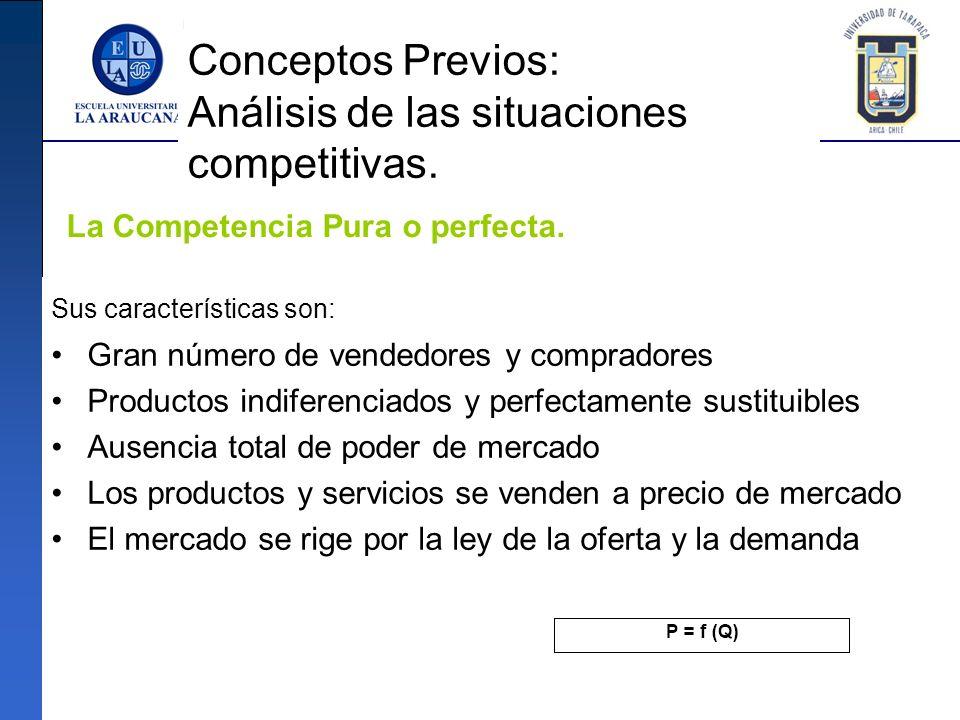 Conceptos Previos: Análisis de las situaciones competitivas. Sus características son: Gran número de vendedores y compradores Productos indiferenciado