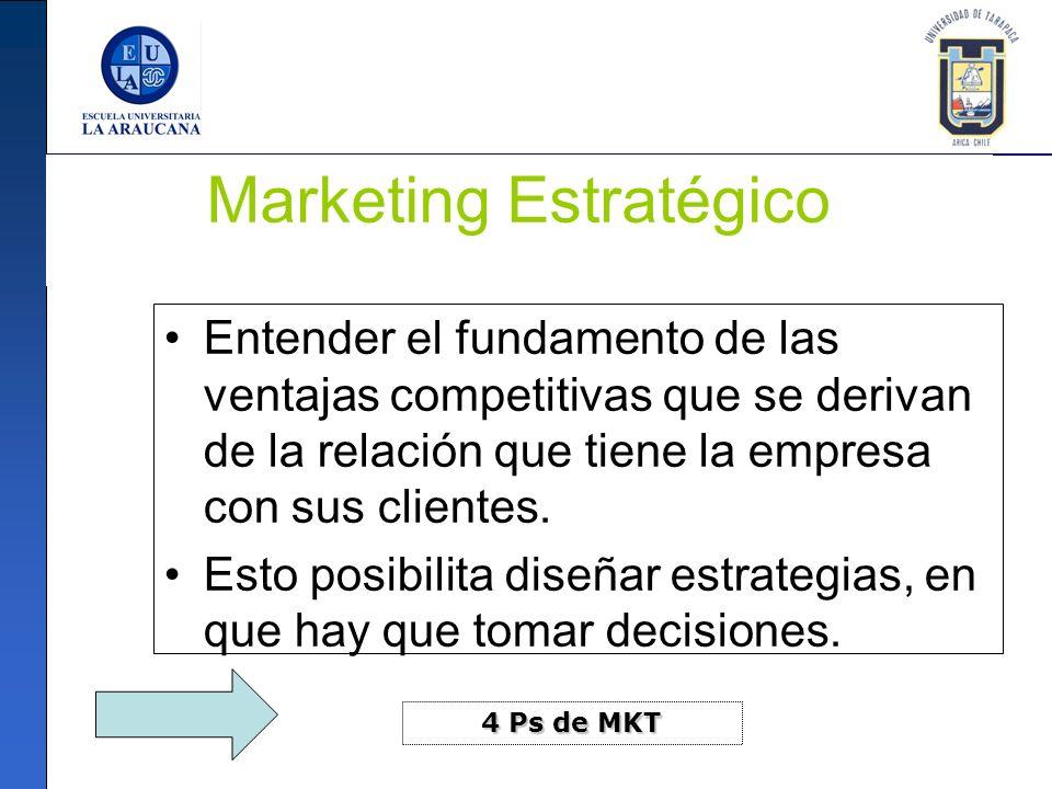 Marketing Estratégico Entender el fundamento de las ventajas competitivas que se derivan de la relación que tiene la empresa con sus clientes. Esto po