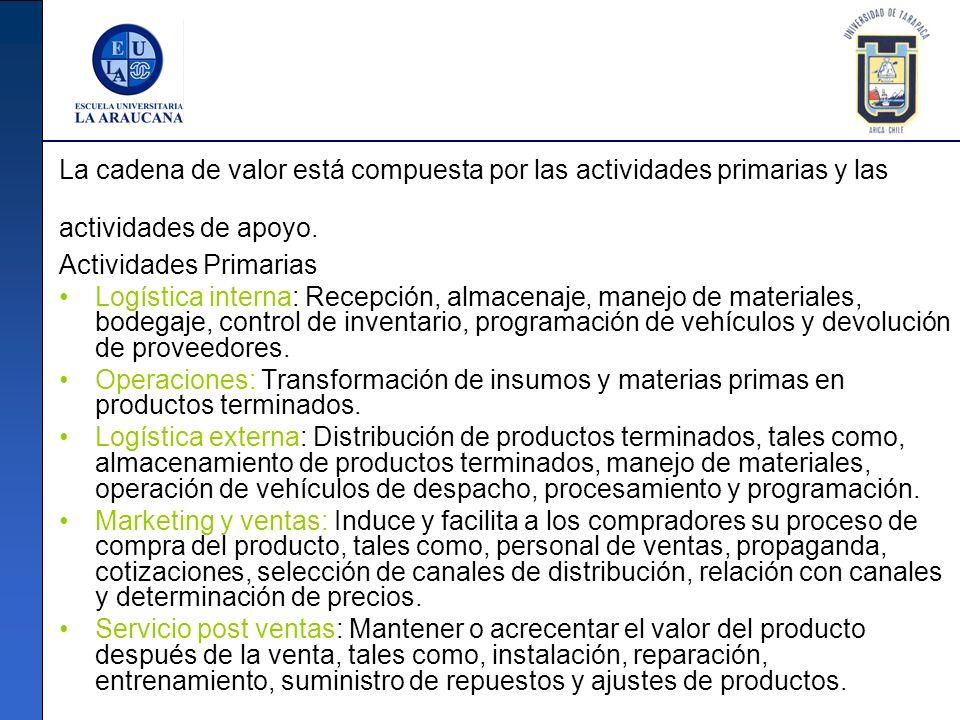 La cadena de valor está compuesta por las actividades primarias y las actividades de apoyo. Actividades Primarias Logística interna: Recepción, almace