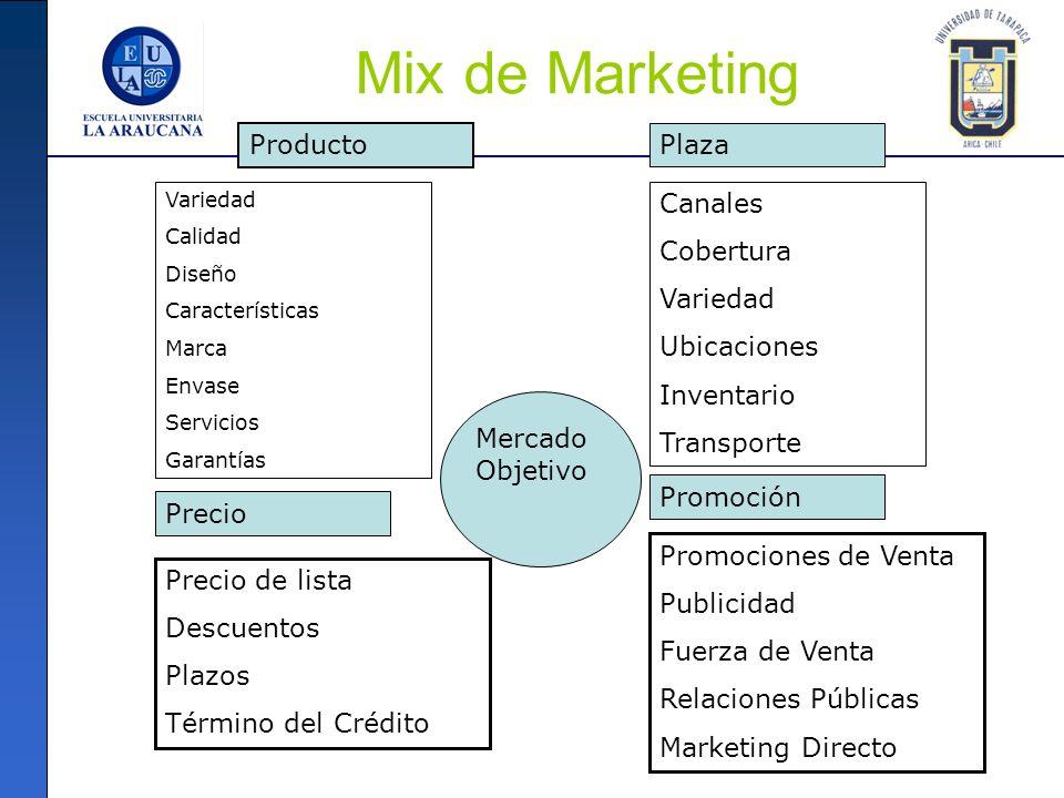 Mix de Marketing Producto Variedad Calidad Diseño Características Marca Envase Servicios Garantías Plaza Canales Cobertura Variedad Ubicaciones Invent