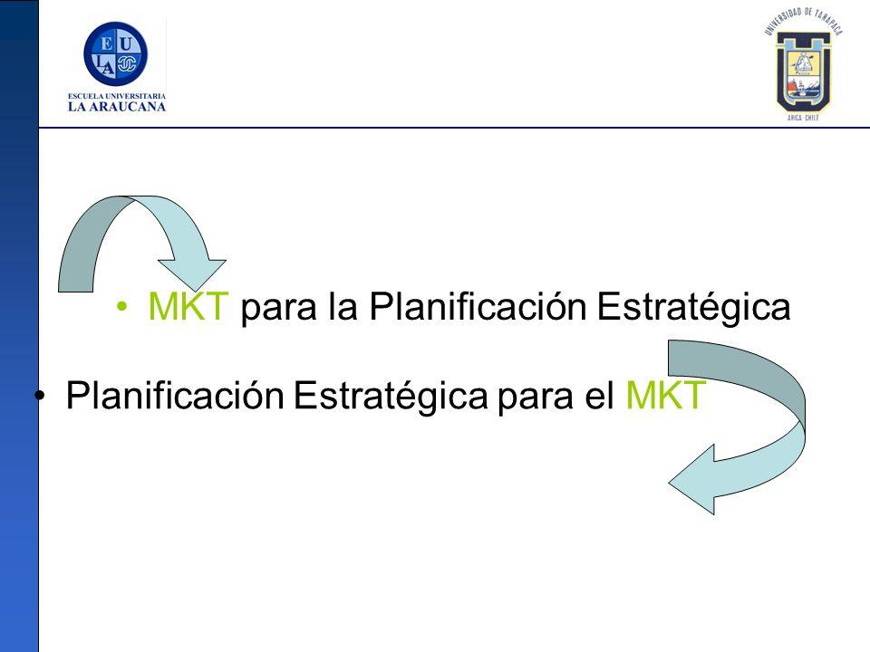MKT para la Planificación Estratégica Planificación Estratégica para el MKT