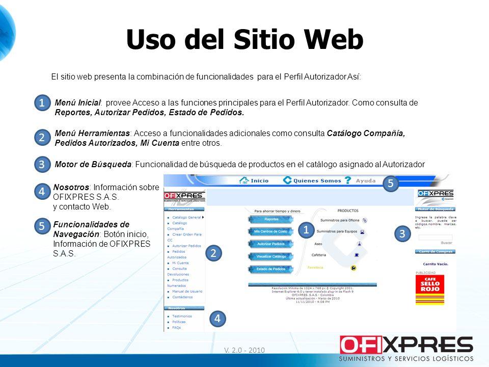 Uso del Sitio Web El sitio web presenta la combinación de funcionalidades para el Perfil Autorizador Así: 4 3 2 1 Menú Inicial: provee Acceso a las fu