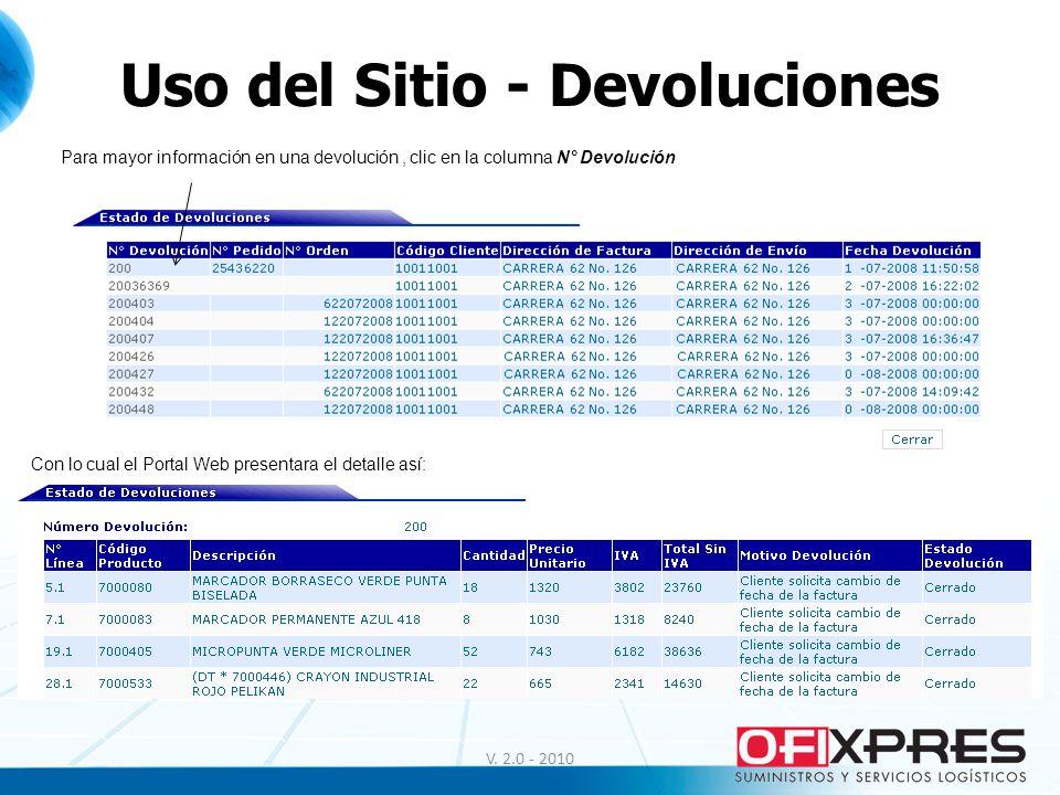Uso del Sitio - Devoluciones V. 2.0 - 2010 Para mayor información en una devolución, clic en la columna N° Devolución Con lo cual el Portal Web presen