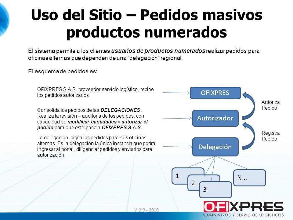 Uso del Sitio – Pedidos masivos productos numerados V. 2.0 - 2010 El sistema permite a los clientes usuarios de productos numerados realizar pedidos p