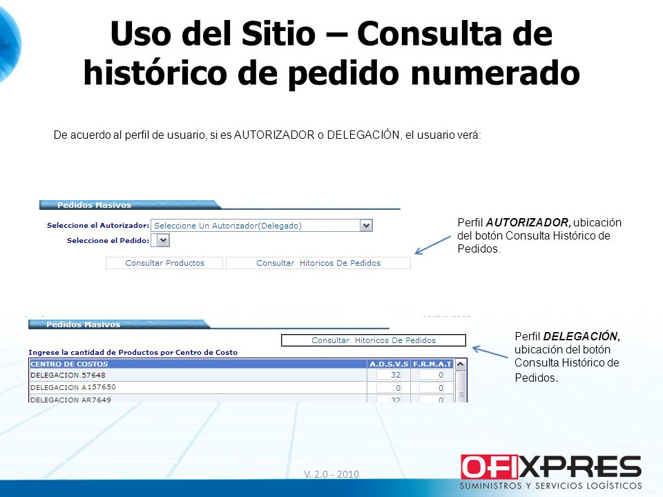 Uso del Sitio – Consulta de histórico de pedido numerado V. 2.0 - 2010 De acuerdo al perfil de usuario, si es AUTORIZADOR o DELEGACIÓN, el usuario ver