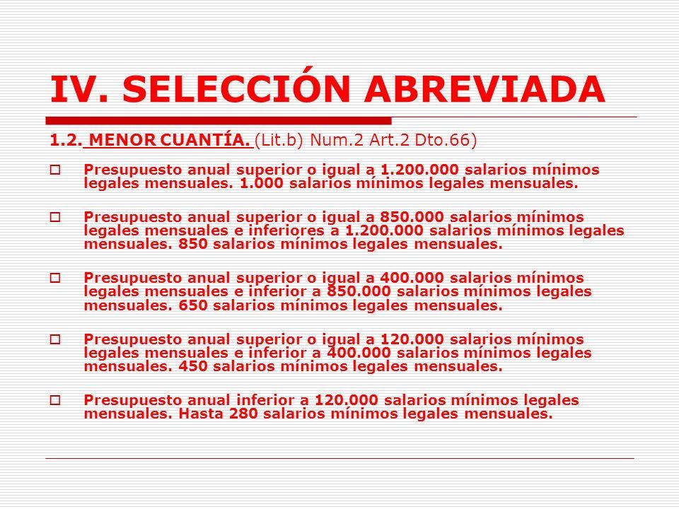 IV.SELECCIÓN ABREVIADA Registro de precios y contratos en el SICE.