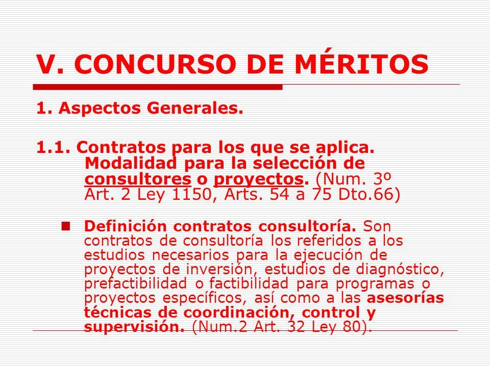 IV.SELECCIÓN ABREVIADA Contratación Directa.