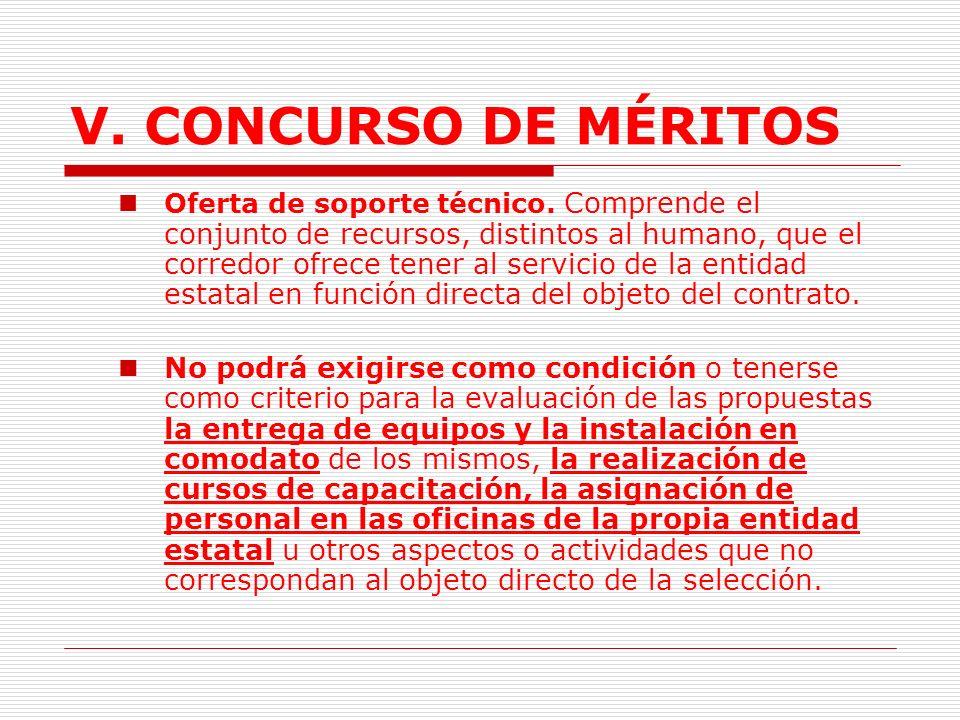 V.CONCURSO DE MÉRITOS Programa de prevención de pérdidas.