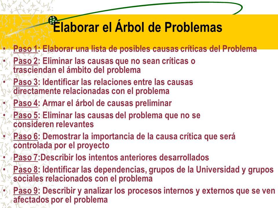 RECOMENDACIONES: El Problema Central debe describir una situación insatisfactoria, siendo redactado en sentido negativo.