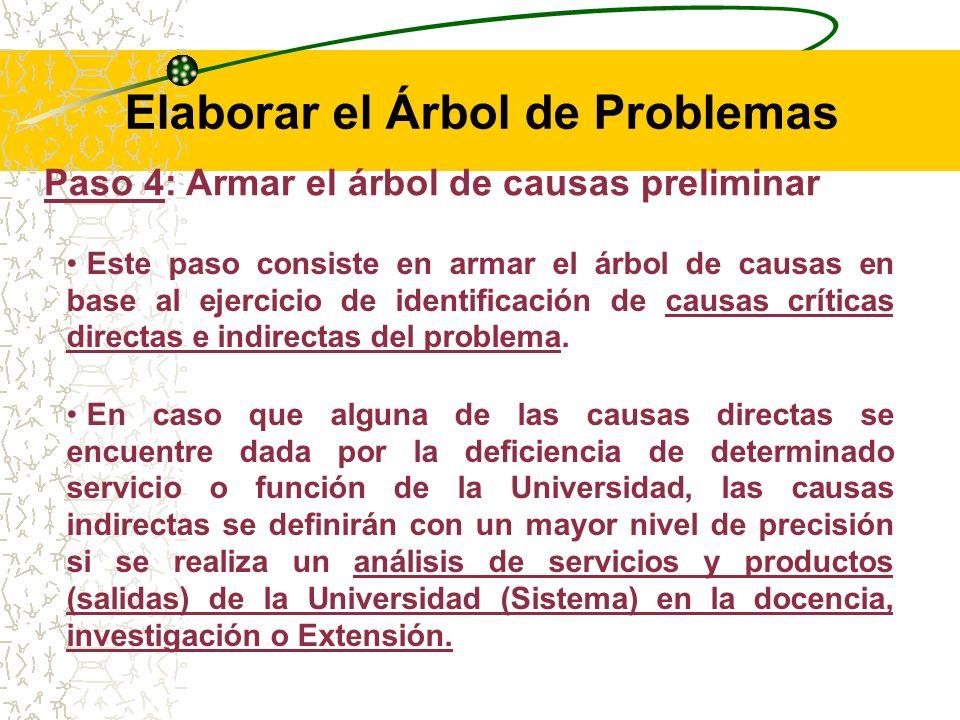Elaborar el Árbol de Problemas RECOMENDACIONES: Tener en cuenta la existencia de causas directas e indirectas, reconociendo que estas últimas primero tienen consecuencias sobre las causas directas y luego sobre el Problema Central.