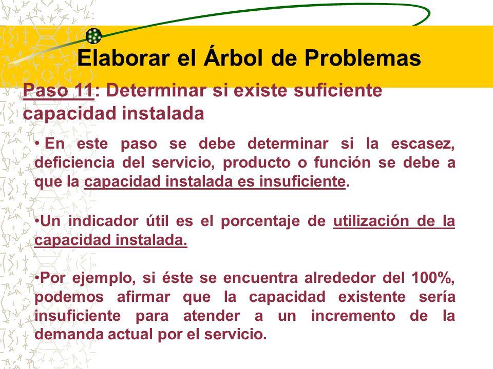 Elaborar el Árbol de Problemas RECOMENDACIONES: Cuando se encuentren importantes ineficiencias económicas, algunas de las acciones del proyecto se deberán orientar a crear un nuevo mecanismo de asignación del servicio.