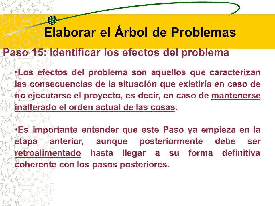 Elaborar el Árbol de Problemas RECOMENDACIONES: Es importante recordar que desde el árbol de problemas hasta el árbol de objetivos: las causas directas dan origen a los objetivos específicos las causas indirectas fundamentales dan origen a los componentes.