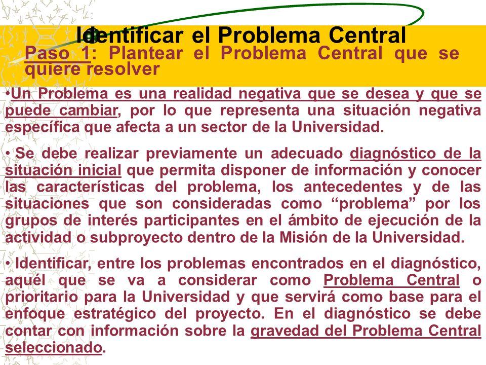 Paso 1: Plantear el Problema Central que se quiere resolver Paso 2: Determinar la función misional de la Universidad afectada por el Problema Central Paso 3: Determinar la población afectada por el problema a nivel interno y externo Paso 4: Definición clara del problema central que se pretende solucionar Identificar el Problema Central