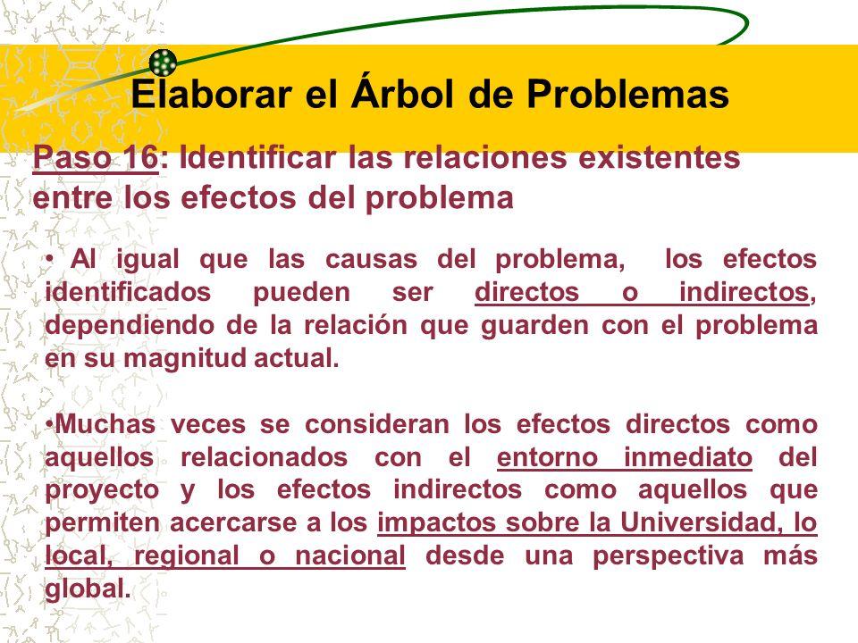 Elaborar el Árbol de Problemas RECOMENDACIONES: Focalizar el análisis de los efectos sólo en el Problema Central, considerándolos como las consecuencias negativas del desarrollo del Problema Central.