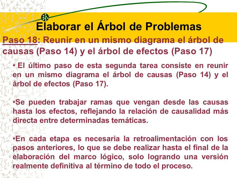 Elaborar el Árbol de Problemas RECOMENDACIONES: Organizar en ramas los efectos directos e indirectos, resaltando la relación que existe entre ellos.