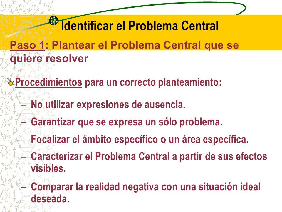 Paso 1: Plantear el Problema Central que se quiere resolver Un Problema es una realidad negativa que se desea y que se puede cambiar, por lo que representa una situación negativa específica que afecta a un sector de la Universidad.