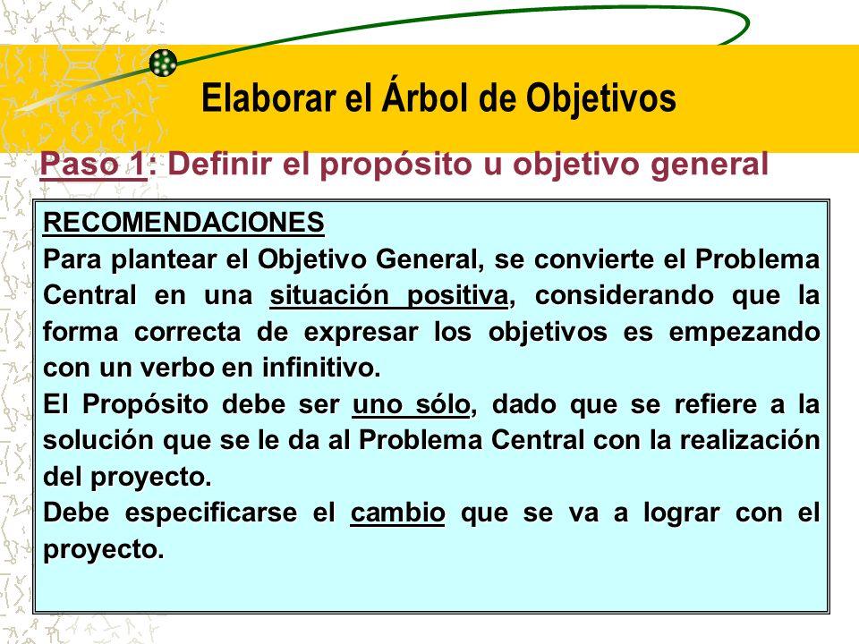 Elaborar el Árbol de Objetivos El Objetivo General del proyecto debe ser único ya que soluciona el Problema Central encontrado.