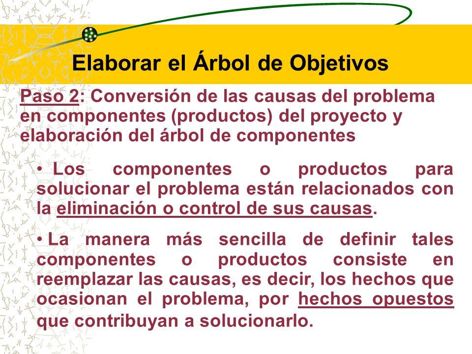 Elaborar el Árbol de Objetivos RECOMENDACIONES Para plantear el Objetivo General, se convierte el Problema Central en una situación positiva, considerando que la forma correcta de expresar los objetivos es empezando con un verbo en infinitivo.