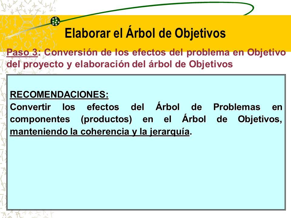 Paso 3: Conversión de los efectos del problema en bjetivos del proyecto y elaboración del árbol de Objetivos
