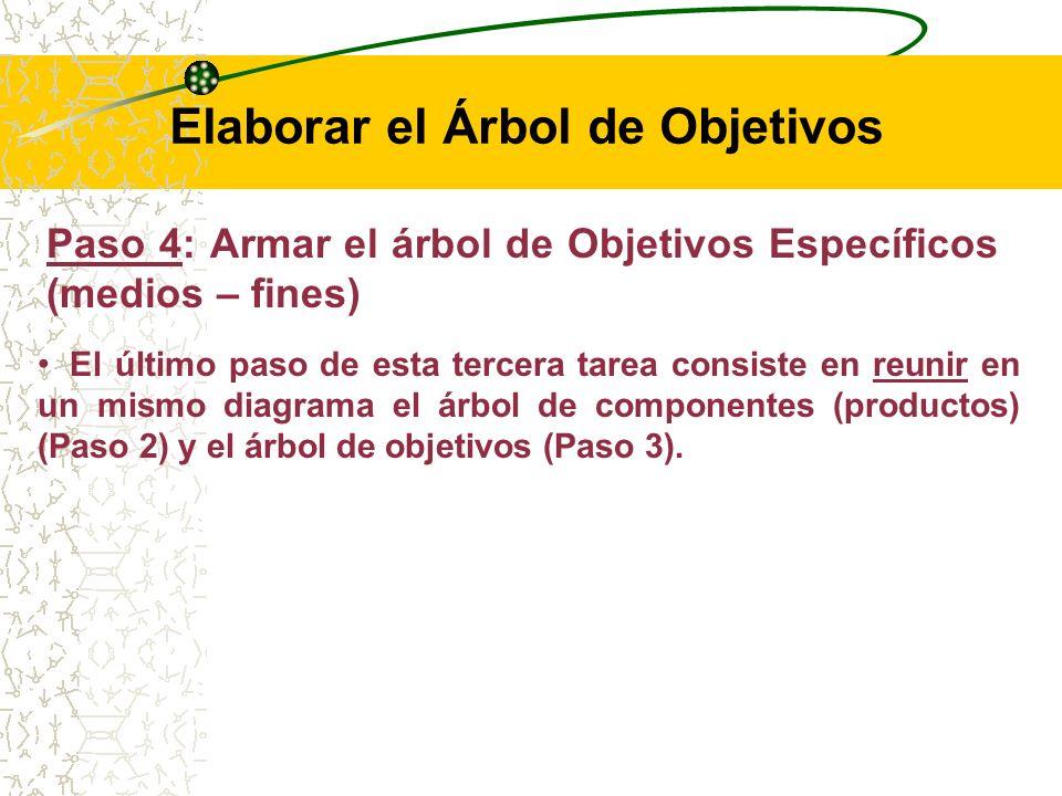 Elaborar el Árbol de Objetivos RECOMENDACIONES: Convertir los efectos del Árbol de Problemas en componentes (productos) en el Árbol de Objetivos, manteniendo la coherencia y la jerarquía.