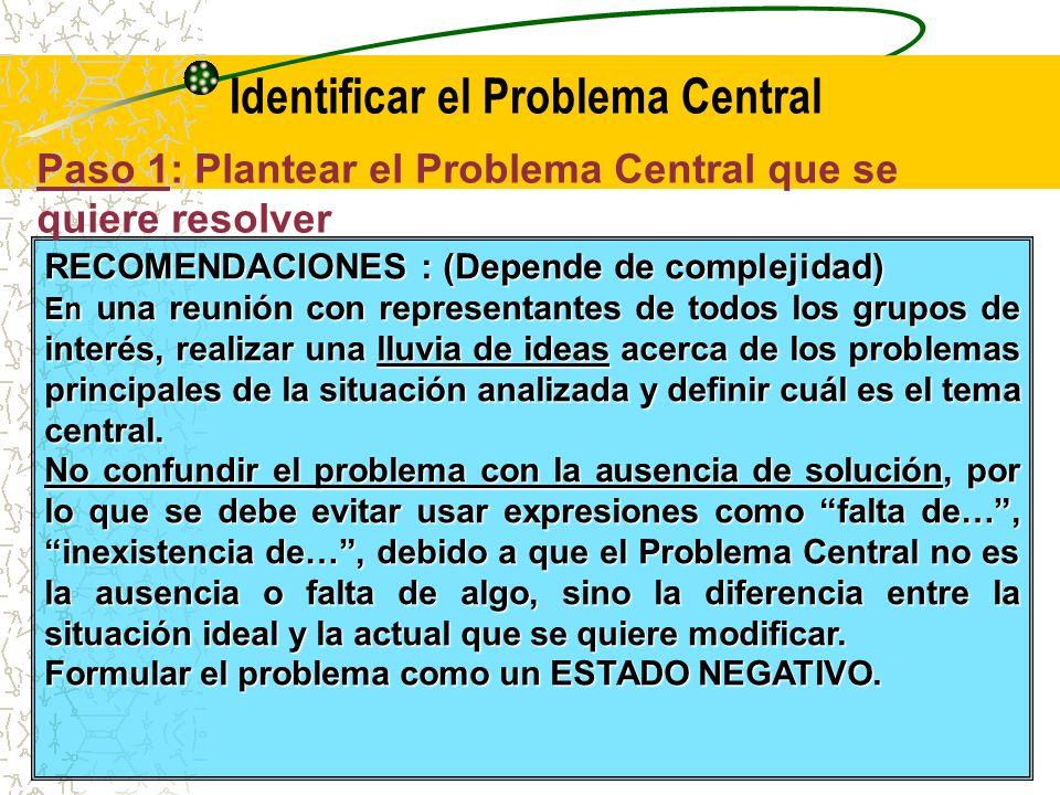 Paso 1: Plantear el Problema Central que se quiere resolver Identificar el Problema Central Procedimientos para un correcto planteamiento: – No utilizar expresiones de ausencia.