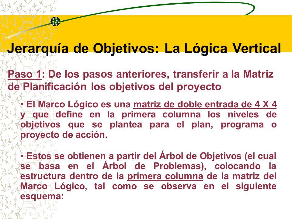 Paso 1: De los pasos anteriores, transferir a la Matriz de Planificaci ó n los objetivos del proyecto Jerarquía de Objetivos: La Lógica Vertical