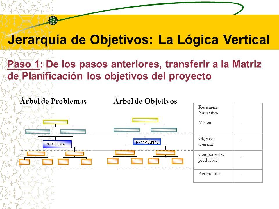 Paso 1: De los pasos anteriores, transferir a la Matriz de Planificación los objetivos del proyecto El Marco Lógico es una matriz de doble entrada de 4 X 4 y que define en la primera columna los niveles de objetivos que se plantea para el plan, programa o proyecto de acción.