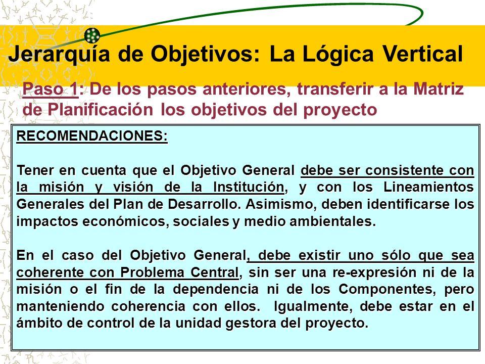 Resumen Narrativo Mision… Objetivo General … Componentes productos … Actividades… Árbol de ProblemasÁrbol de Objetivos PROBLEMA Paso 1: De los pasos anteriores, transferir a la Matriz de Planificación los objetivos del proyecto