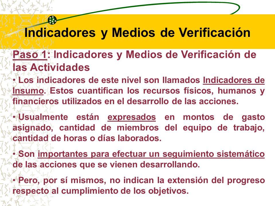 Paso 1: Indicadores y Medios de Verificaci ó n de las Actividades Paso 2: Indicadores y Medios de Verificaci ó n de los Componentes Paso 3: Indicadores y Medios de Verificaci ó n del Objetivo General Indicadores y Medios de Verificación