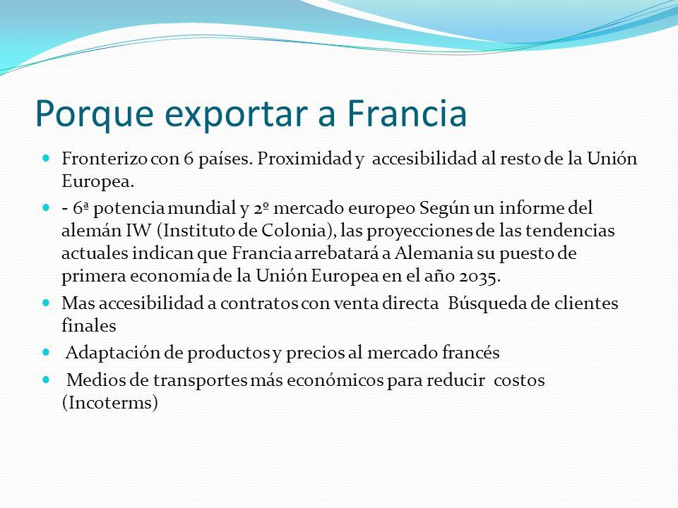 Porque exportar a Francia Fronterizo con 6 países. Proximidad y accesibilidad al resto de la Unión Europea. - 6ª potencia mundial y 2º mercado europeo