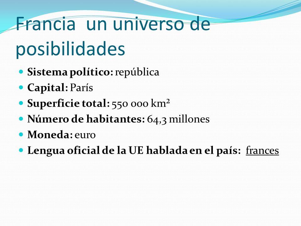 Francia un universo de posibilidades Sistema político: república Capital: París Superficie total: 550 000 km² Número de habitantes: 64,3 millones Mone