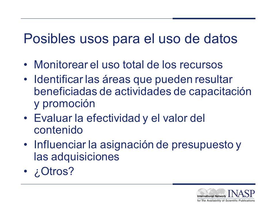 Posibles usos para el uso de datos Monitorear el uso total de los recursos Identificar las áreas que pueden resultar beneficiadas de actividades de ca