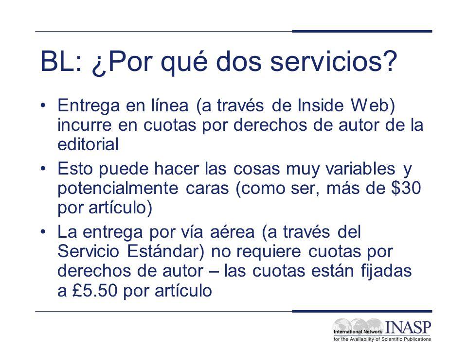 BL: ¿Por qué dos servicios? Entrega en línea (a través de Inside Web) incurre en cuotas por derechos de autor de la editorial Esto puede hacer las cos