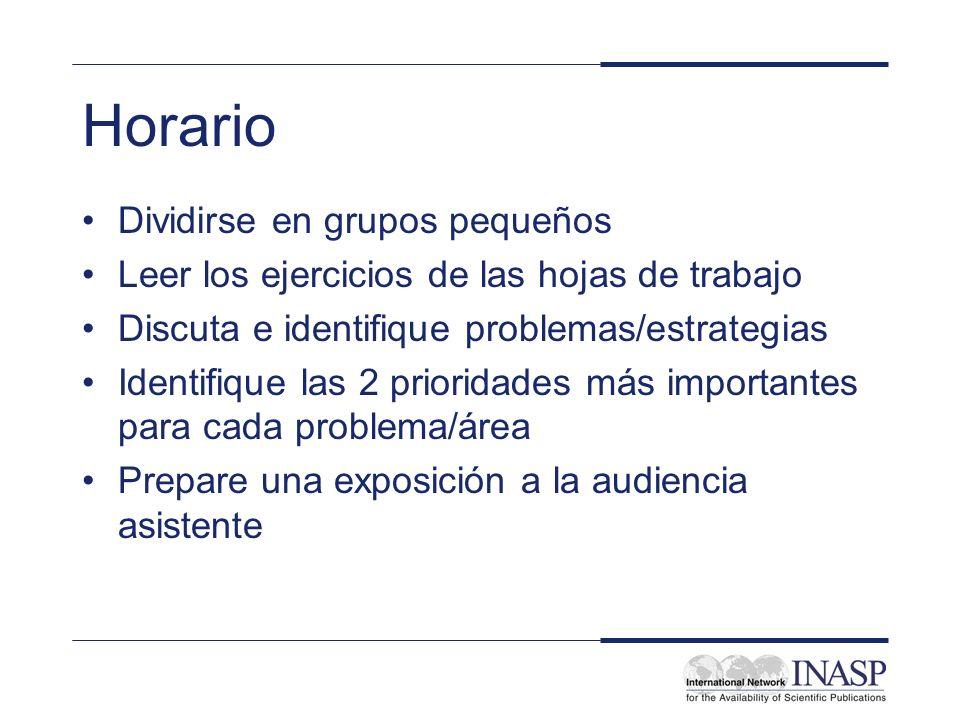 Horario Dividirse en grupos pequeños Leer los ejercicios de las hojas de trabajo Discuta e identifique problemas/estrategias Identifique las 2 priorid