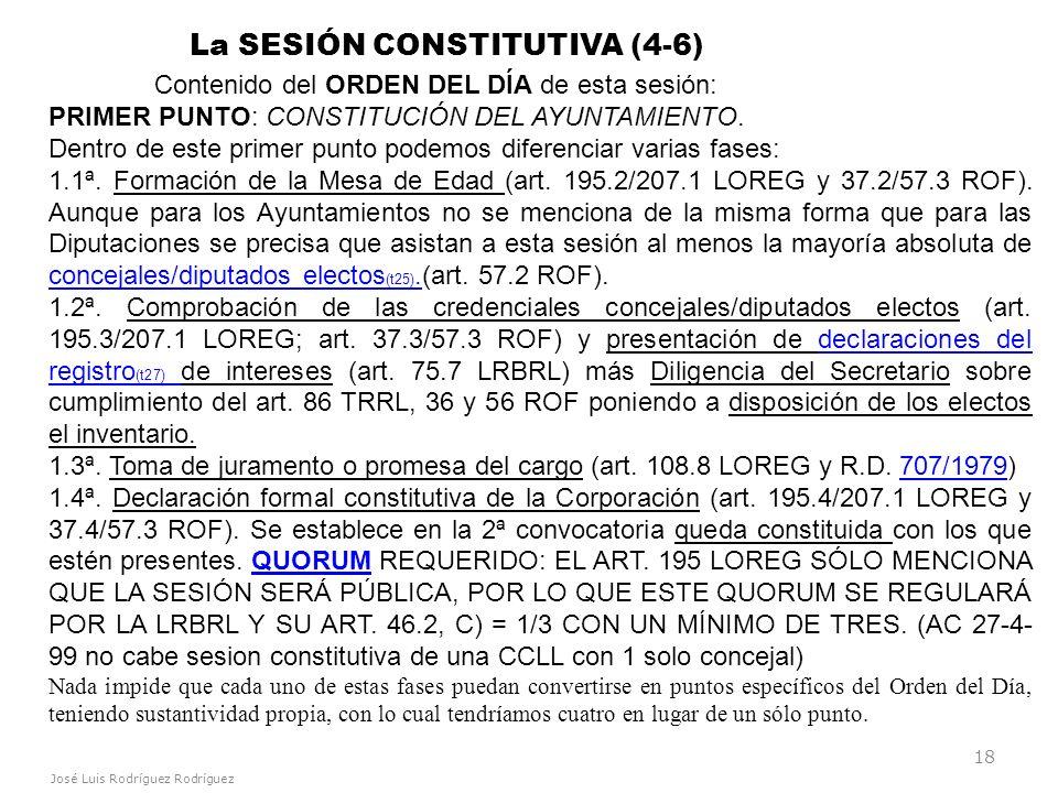 José Luis Rodríguez Rodríguez 18 La SESIÓN CONSTITUTIVA (4-6) Contenido del ORDEN DEL DÍA de esta sesión: PRIMER PUNTO: CONSTITUCIÓN DEL AYUNTAMIENTO.