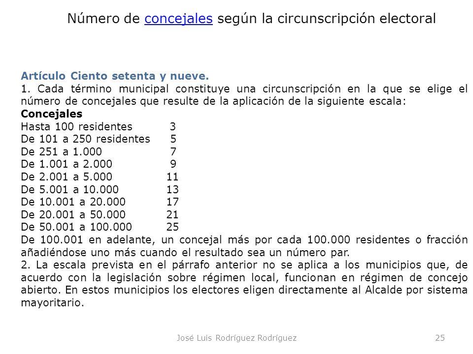 José Luis Rodríguez Rodríguez25 Número de concejales según la circunscripción electoralconcejales Artículo Ciento setenta y nueve. 1. Cada término mun