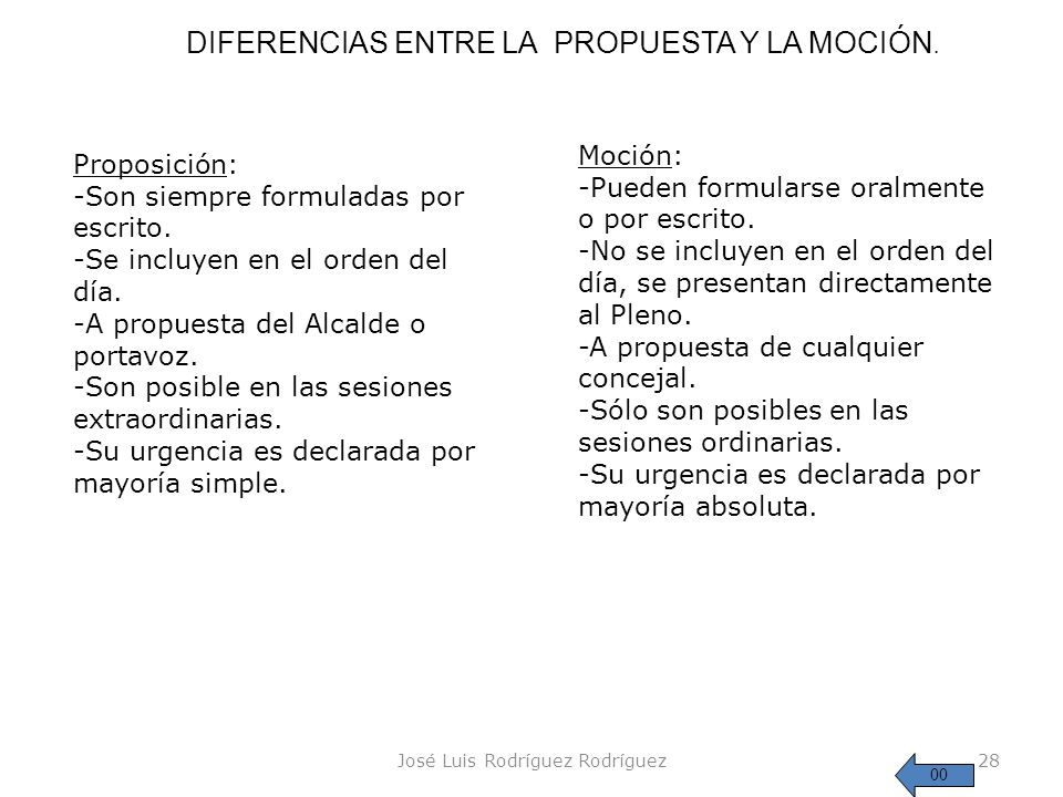 José Luis Rodríguez Rodríguez28 Moción: -Pueden formularse oralmente o por escrito. -No se incluyen en el orden del día, se presentan directamente al