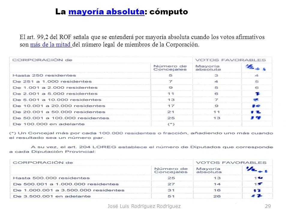José Luis Rodríguez Rodríguez29 La mayoría absoluta: cómputomayoría absoluta El art. 99,2 del ROF señala que se entenderá por mayoría absoluta cuando