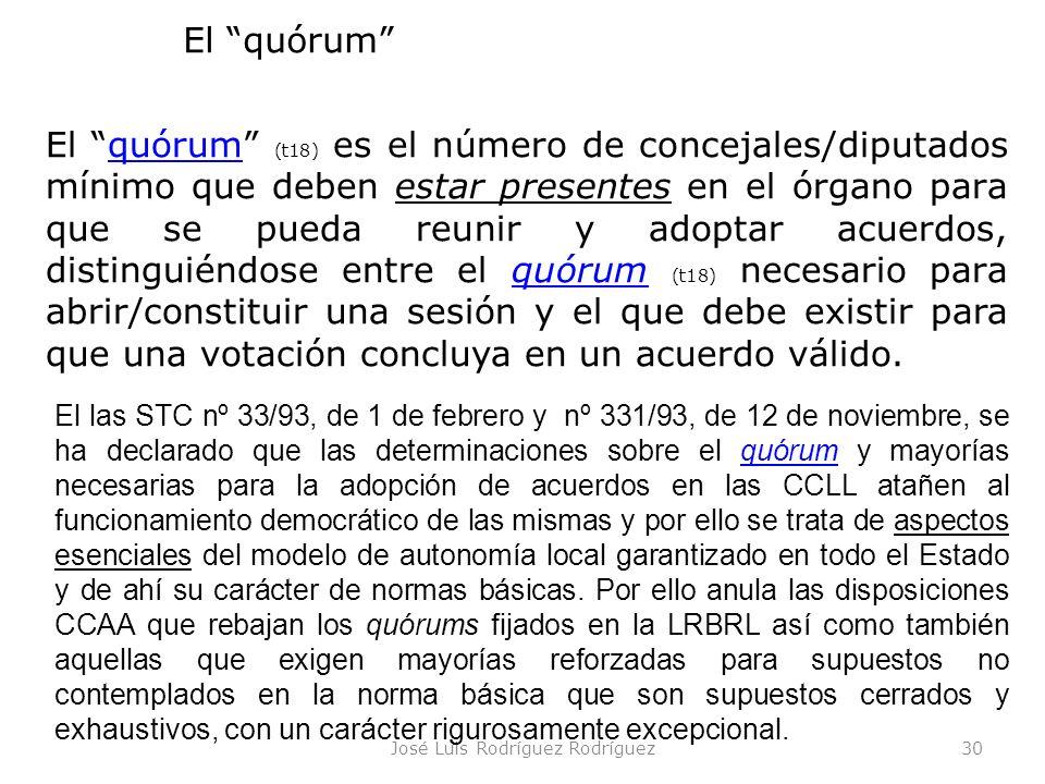 José Luis Rodríguez Rodríguez30 El quórum (t18) es el número de concejales/diputados mínimo que deben estar presentes en el órgano para que se pueda r