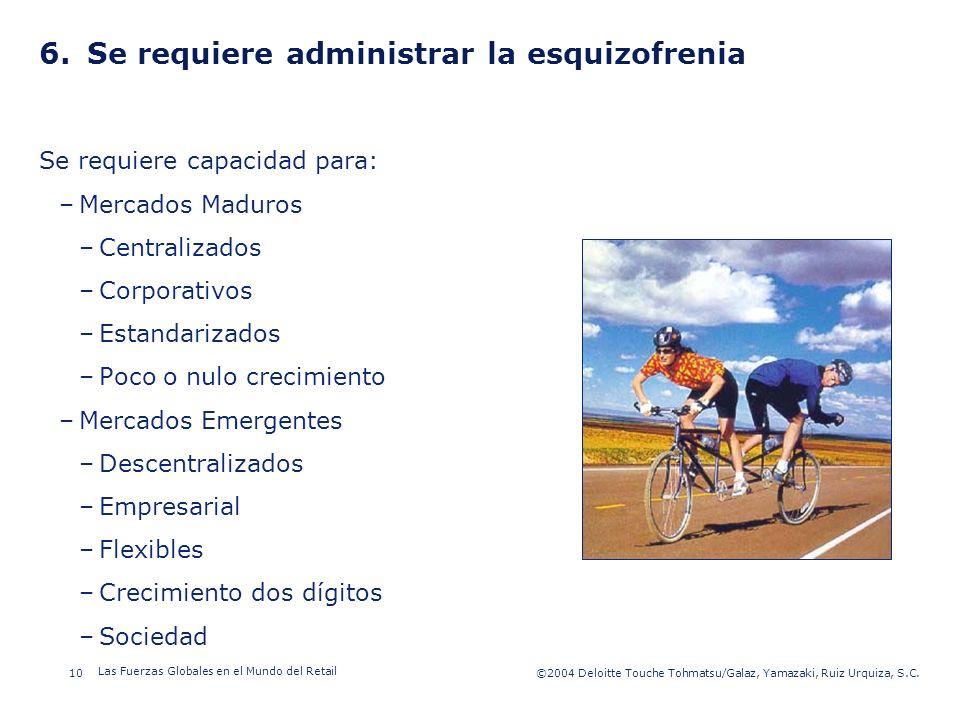 ©2003 Firm Name/Legal Entity 10©2004 Deloitte Touche Tohmatsu/Galaz, Yamazaki, Ruiz Urquiza, S.C. Las Fuerzas Globales en el Mundo del Retail Presenta